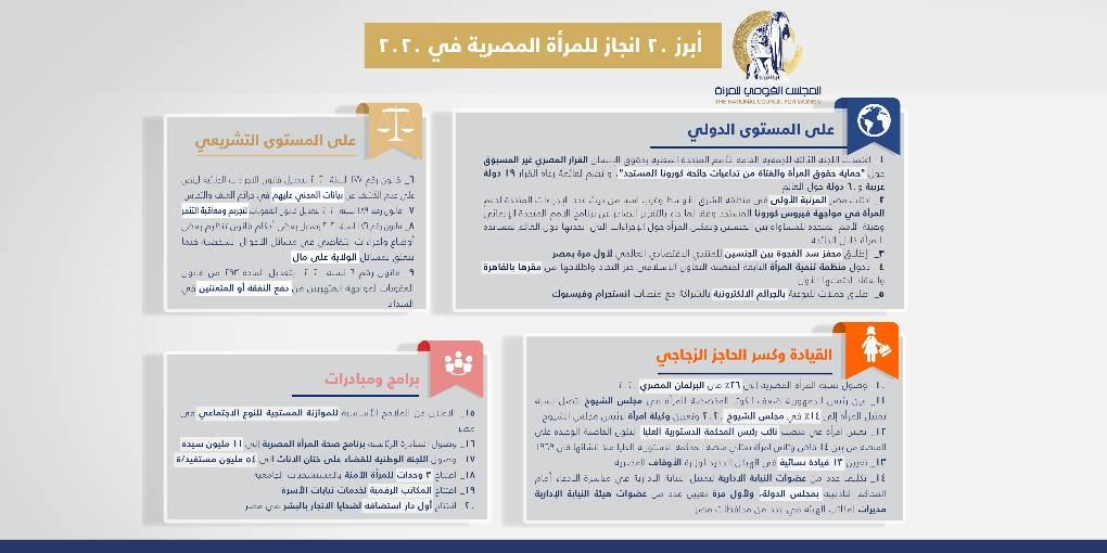 أبرز 20 إنجاز للمرأة المصرية فى 2020