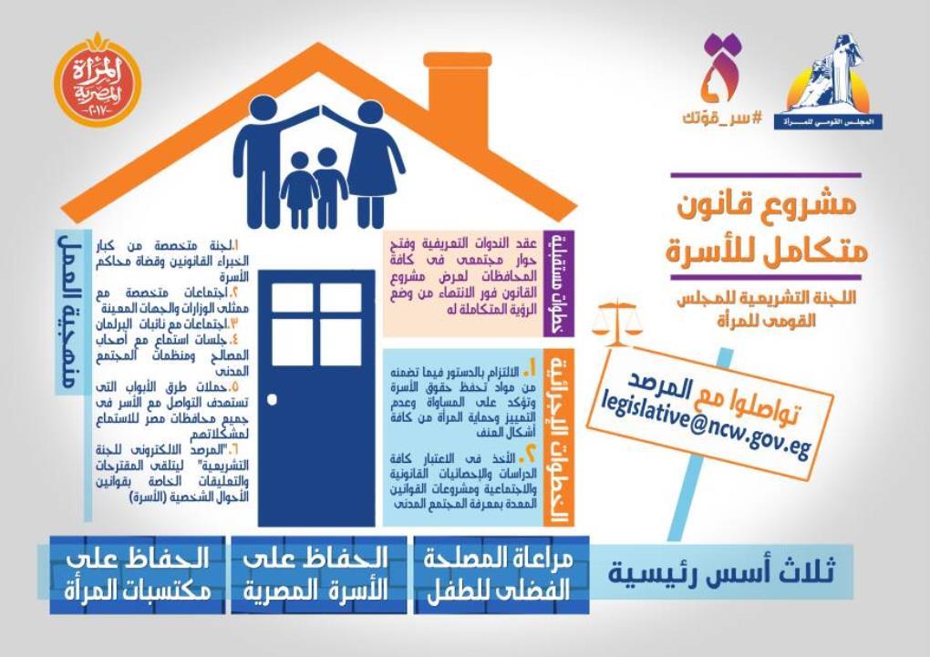 مشروع قانون متكامل للأسرة يراعى المصلحة الفضلى للطفل