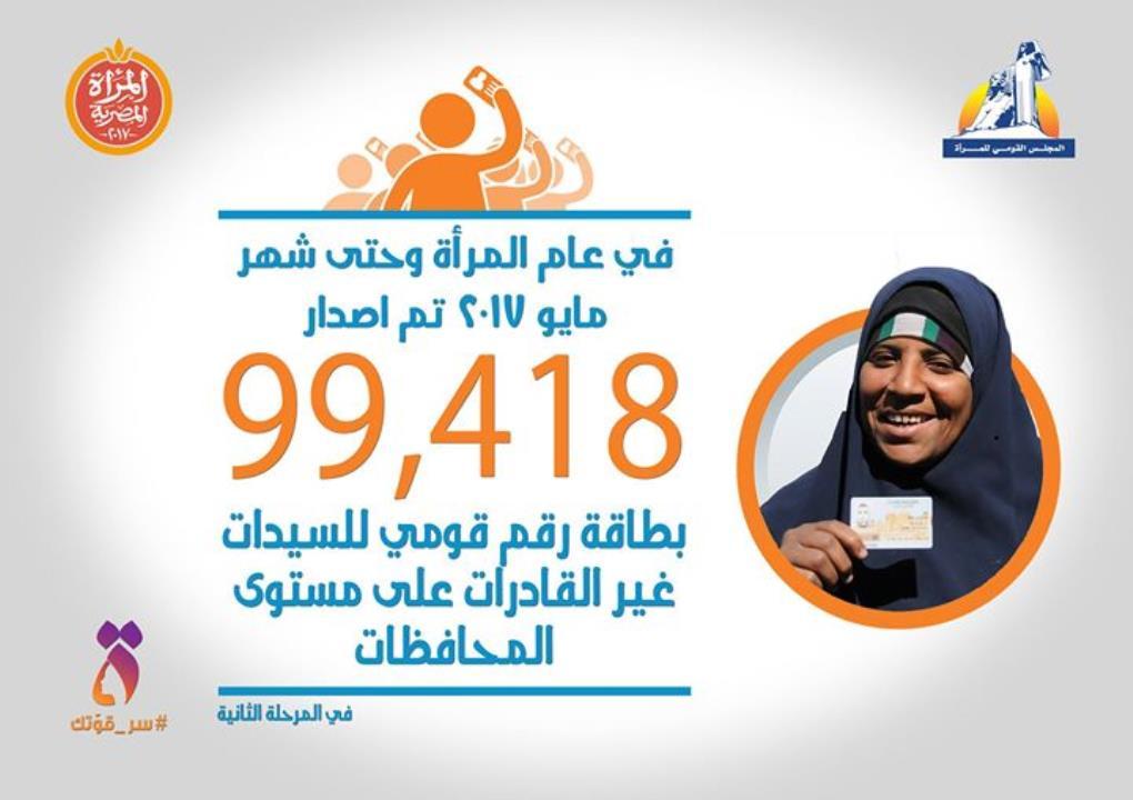 فى عام المرأة تم اصدار 99.418 بطاقة رقم قومى
