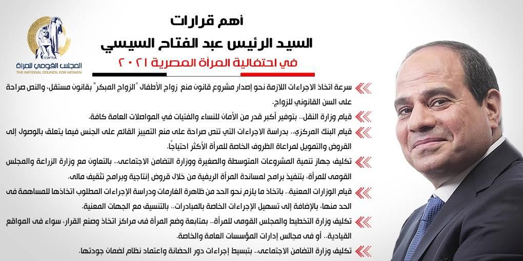 أهم قرارات السيد الرئيس عبد الفتاح السيسى فى احتفالية المرأة المصرية 2021