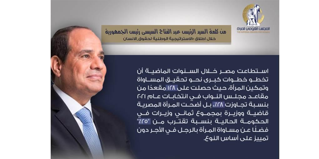 من كلمة السيدالرئيس عبد الفتاح السيسى رئيس الجمهورية خلال اطلاق الاستراتيجية الوطنية لحقوق الإنسان